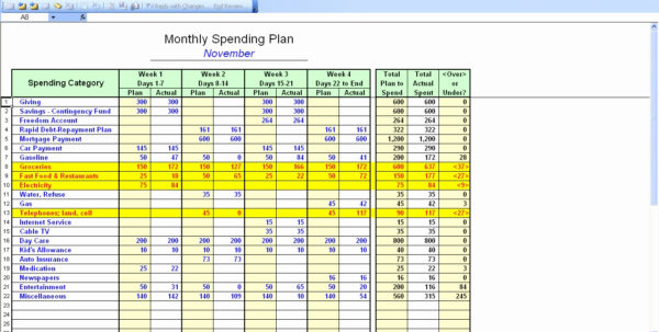Setting Up A Budget Spreadsheet For How To Set Up A Monthly Budget Spreadsheet Of How To Make A Monthly