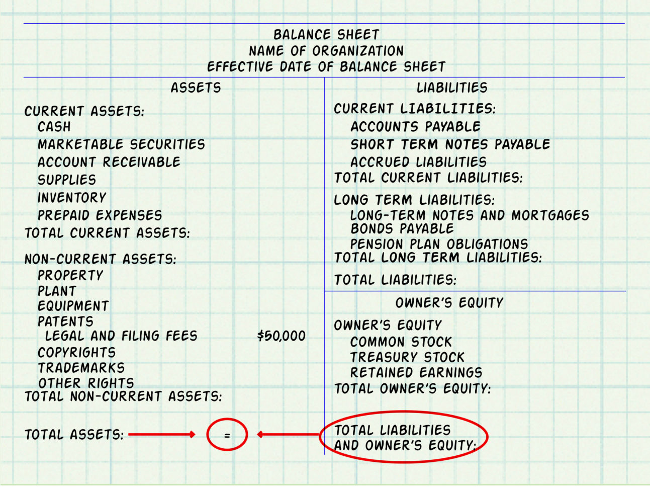 Setting Up A Spreadsheet For Accounts In Expert Advice On How To Make A Balance Sheet For Accounting