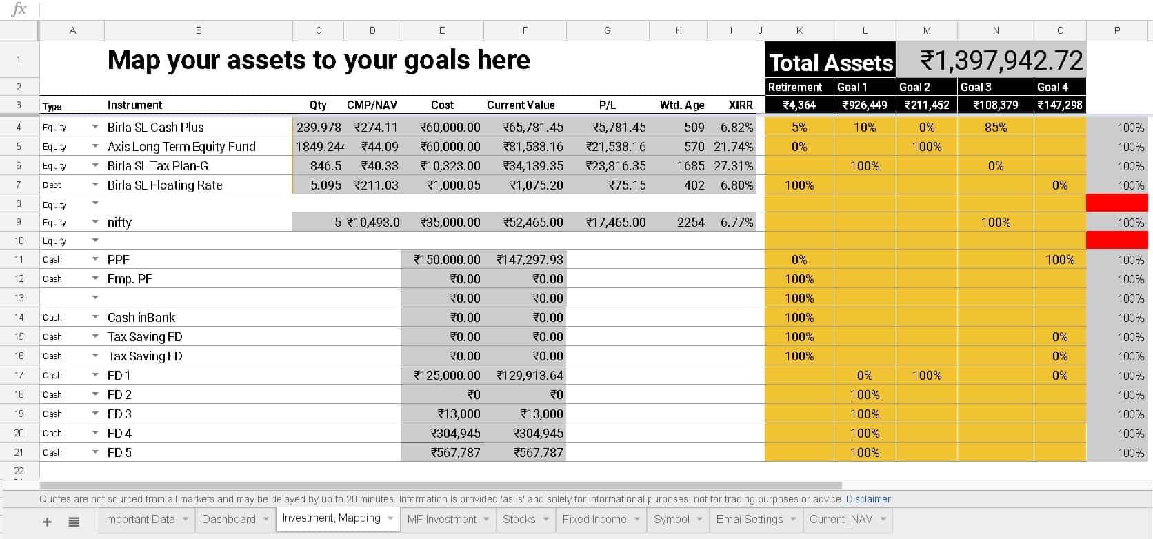 Share Portfolio Spreadsheet With Regard To Google Spreadsheet Portfolio Tracker For Stocks And Mutual Funds