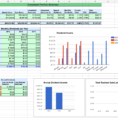 Share Tracking Spreadsheet With Regard To Dividend Stock Portfolio Spreadsheet On Google Sheets – Two Investing