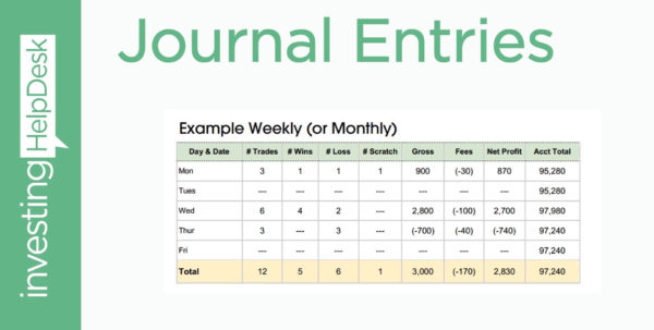 Share Trading Profit Loss Spreadsheet Within What Is The Best Way To Journal Or Keep Track Of Your Stock Trades