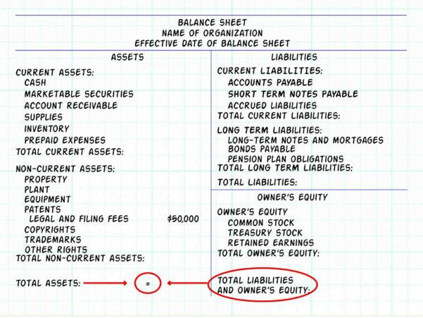Shared Expenses Spreadsheet Regarding Shared Expenses Spreadsheet Elegant Excel Sheet For Roommate