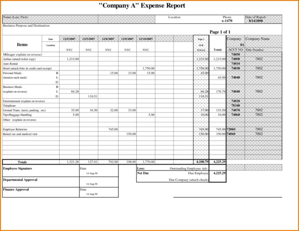 Shared Household Expenses Spreadsheet Intended For Shared Online Spreadsheet For Sample Household Expenses Spreadsheet