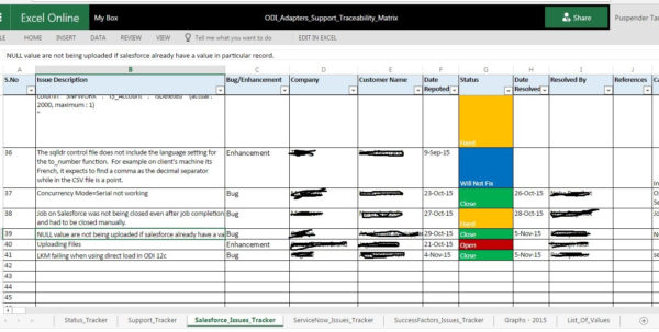 Shared Spreadsheet On Sharepoint Intended For How Do I Edit Excel Spreadsheet Shared Over Sharepoint Using