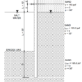 Sheet Pile Design Spreadsheet Regarding Completely Design The Most Economical Tied, Sheet   Chegg