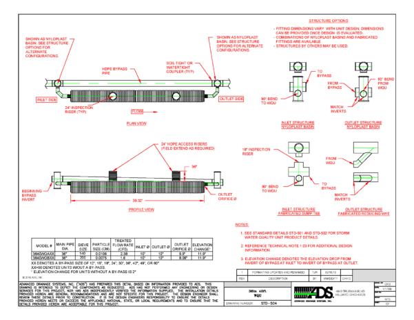 Sheet Pile Wall Design Spreadsheet Intended For Sheet Pile Design Spreadsheet  Islamopedia