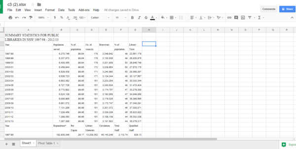 Sheets Spreadsheet Intended For How To Work With Pivot Tables In Google Sheets Sheets Spreadsheet Printable Spreadsheet