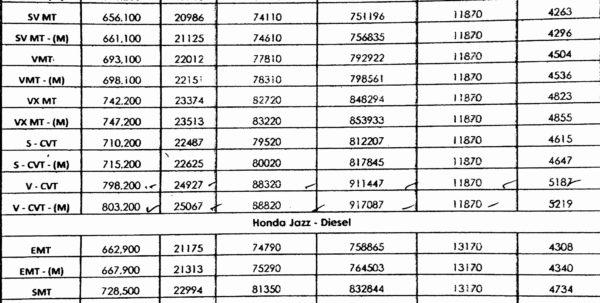 Sheiko Program Spreadsheet Regarding Sheet Sheiko Program Calculator Powerliftingeet Day Routine