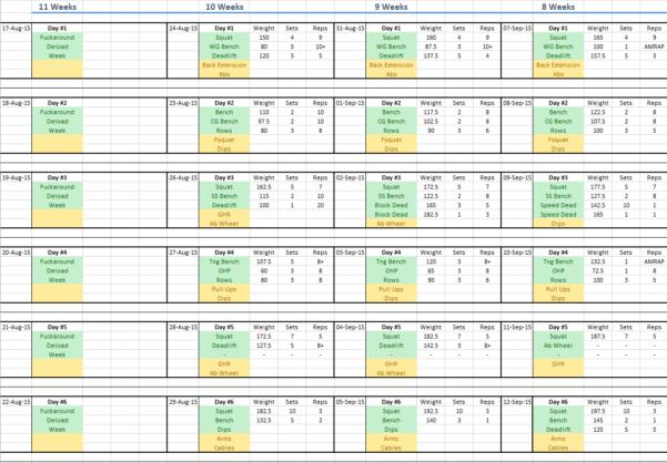 Sheiko Program Spreadsheet Within Bench Press Pb 132.5 Kg / 292 Lbs X 10 Reps @ 85 Kg : Fitness