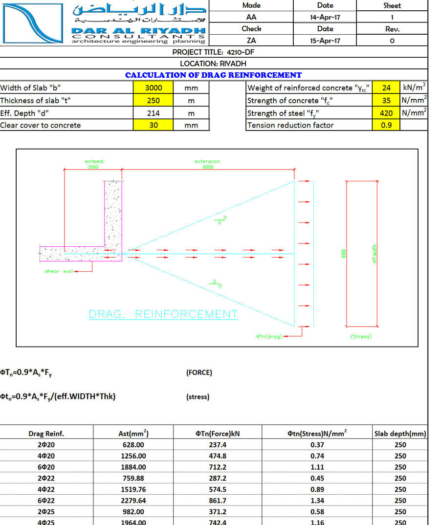 Shoring Design Spreadsheet In Shoring Design Spreadsheet  Laobing Kaisuo