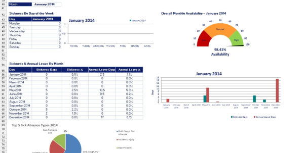Sickness Absence Monitoring Spreadsheet Within Excel Spreadsheet Employee, Staff Holiday  Sickness Planner