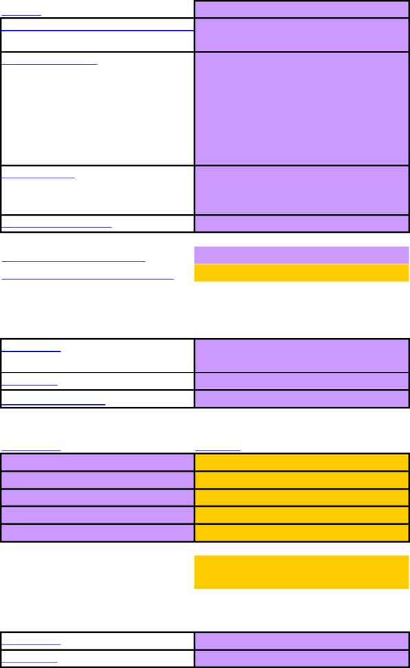 Sil Verification Spreadsheet For 232928128 Sil Selection Spreadsheet  [Xls Document]