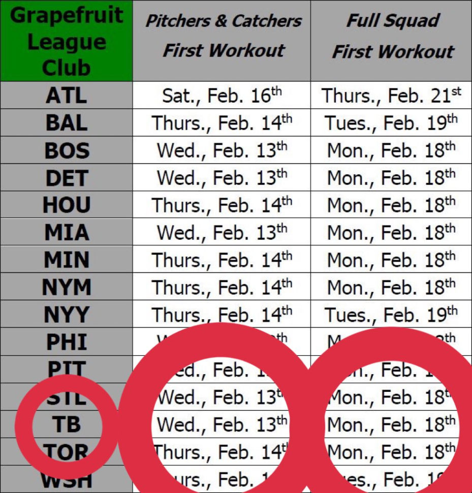 "Sil Verification Spreadsheet For Mlb On Twitter: ""circle These Dates, #springtraining Is Almost Here"