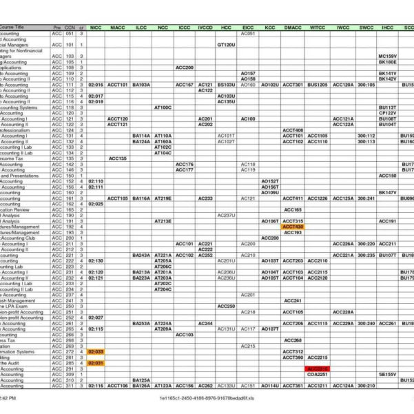 Simple Bookkeeping Spreadsheet Template Free Inside Simple Accounting Spreadsheet Template Free  Haisume Throughout