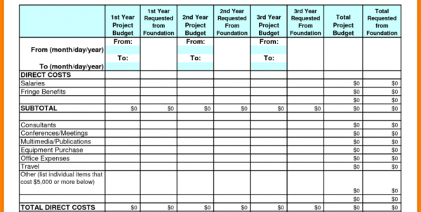 Simple Budget Spreadsheet Pertaining To Downloadable Budget Worksheets Download Spreadsheet For Ipad Simple