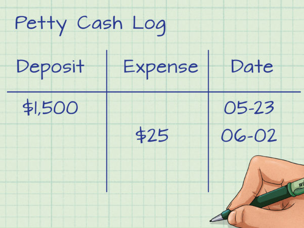 Simple Cash Book Spreadsheet Pertaining To How To Account For Petty Cash: 11 Steps With Pictures  Wikihow