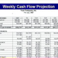 Simple Cash Flow Spreadsheet With 022 Template Ideas Spreadsheet Project Cash Flow Forecast And Weekly