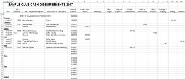 Simple Club Accounts Spreadsheet With Masna » Club Accounting 101