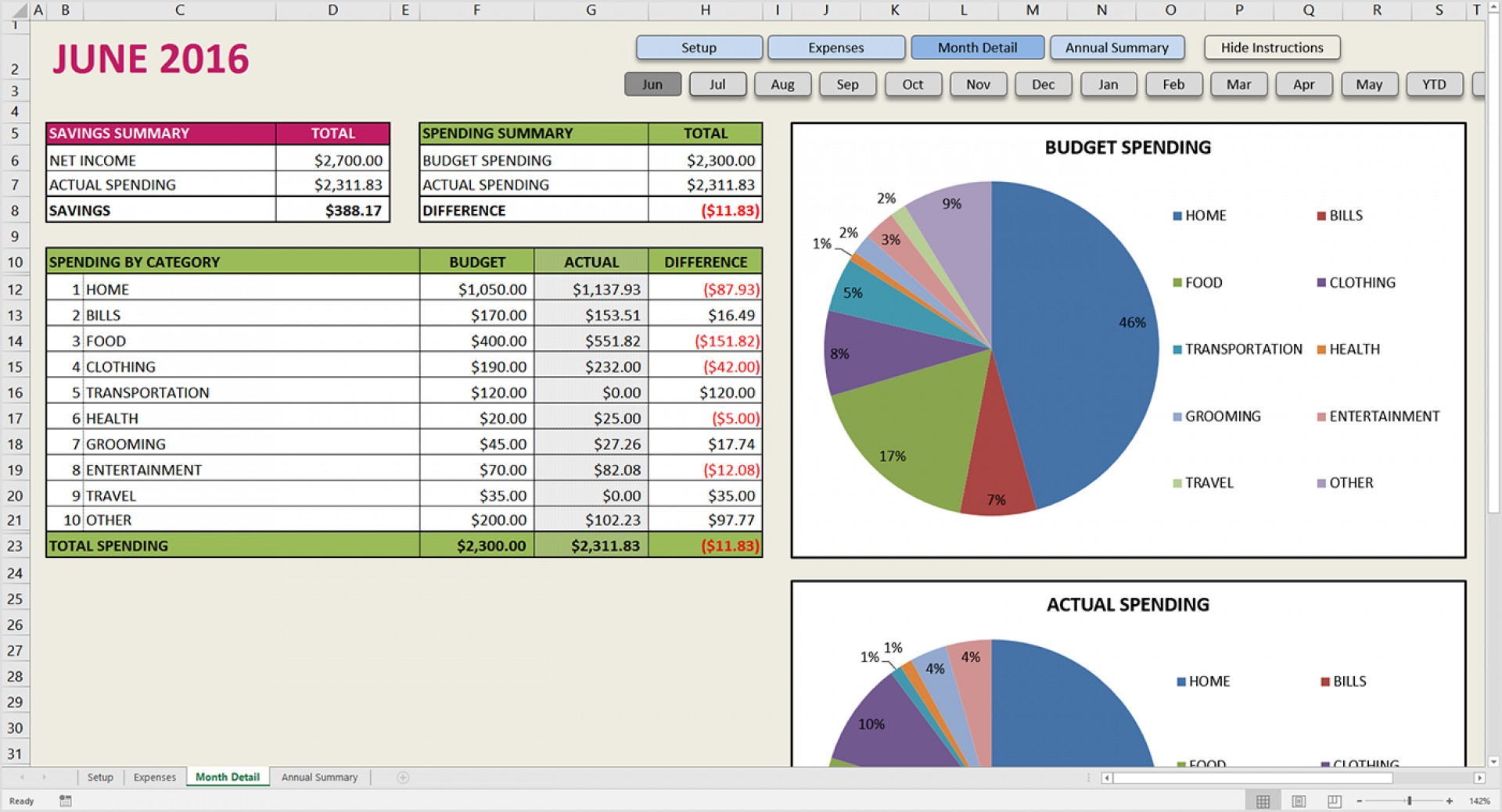 Simple Excel Spreadsheet Inside 006 Template Ideasing Spreadsheet Excel Spreadsheets Group Weekly