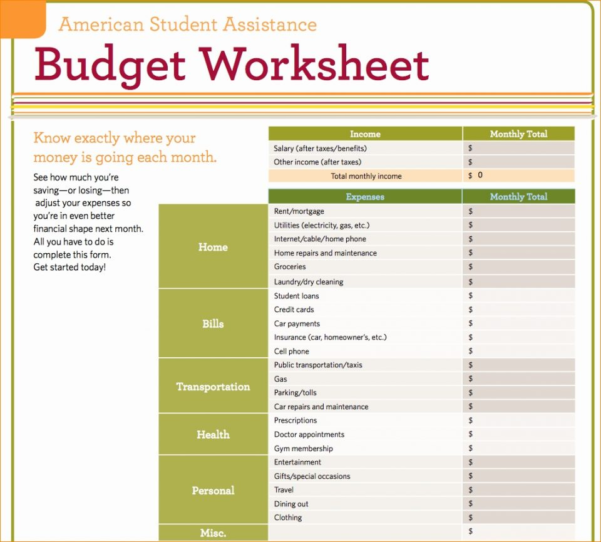 Simple Home Budget Spreadsheet Within Simple Home Budget Worksheet Personaleadsheet Inspirational Bud Of