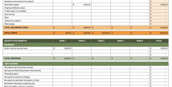 Simple Job Costing Spreadsheet With Regard To Free Cost Benefit Analysis Templates Smartsheet Ic