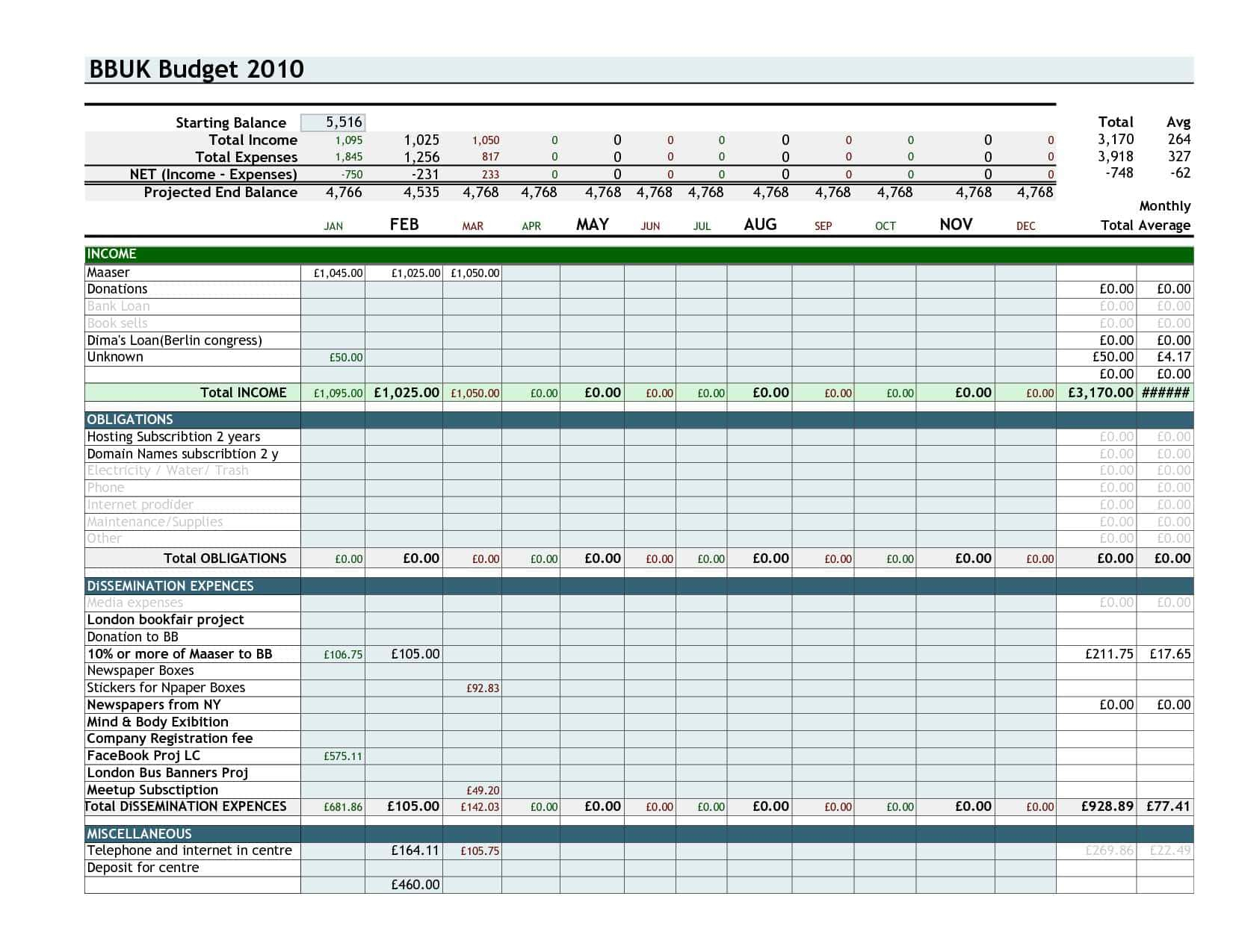 Simple Personal Budget Spreadsheet Inside Real Simple Household Budget Worksheet And Household Budget Planner