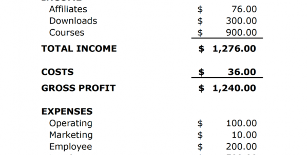 Simple Profit Loss Spreadsheet With Regard To 35 Profit And Loss Statement Templates Forms Free Template 09 Pl