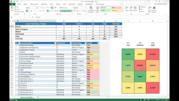 Simple Project Management Spreadsheet Regarding Project Management Spreadsheet Excel Free Software Template