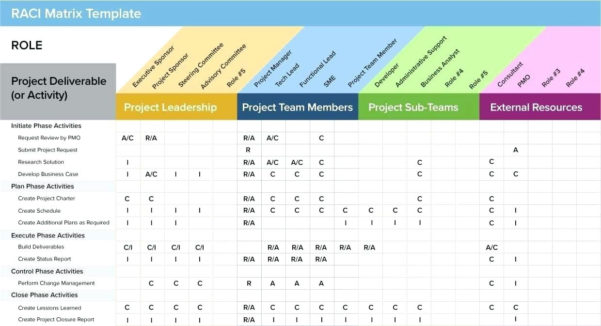 Simple Project Management Spreadsheet With Project Management Hours Template Basic Project With Resource