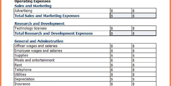 Simple Spreadsheet For Self Employed Regarding Profit And Loss Statement For Self Employed Template Free
