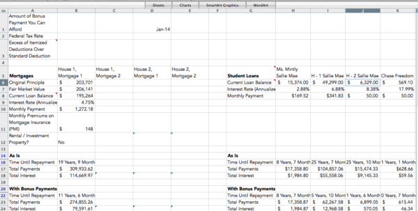 Sinking Fund Excel Spreadsheet Within Spreadsheet – Mintly: Our Journey Through Debt