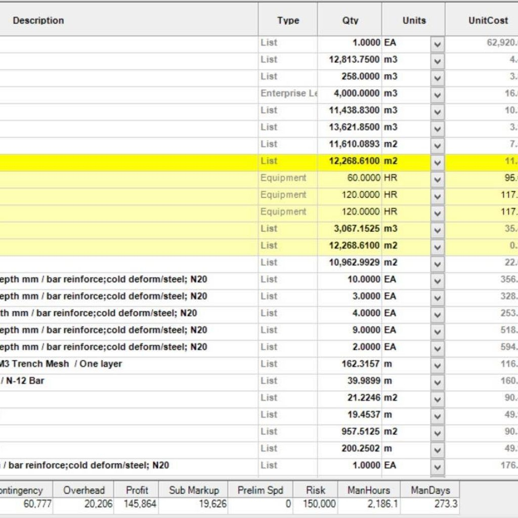 Site Work Estimating Spreadsheet For Earthworks Estimating Software Uk And Site Work Estimating
