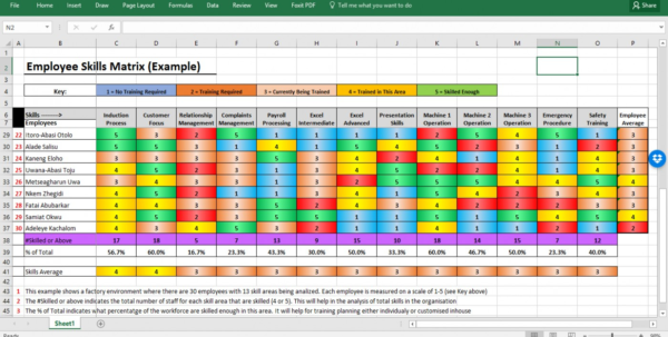 Skills Matrix Spreadsheet For 016 Skills Matrix Template Excel Product Glendale Munity ~ Ulyssesroom