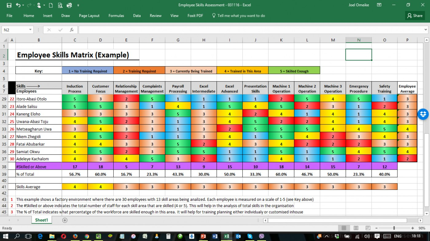 skills matrix spreadsheet spreadsheet downloa skills