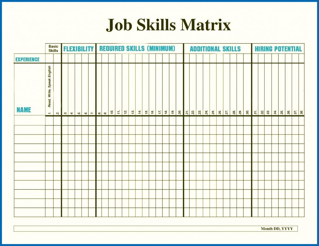 Skills Matrix Spreadsheet Pertaining To Skills Matrix Spreadsheet  Aljererlotgd