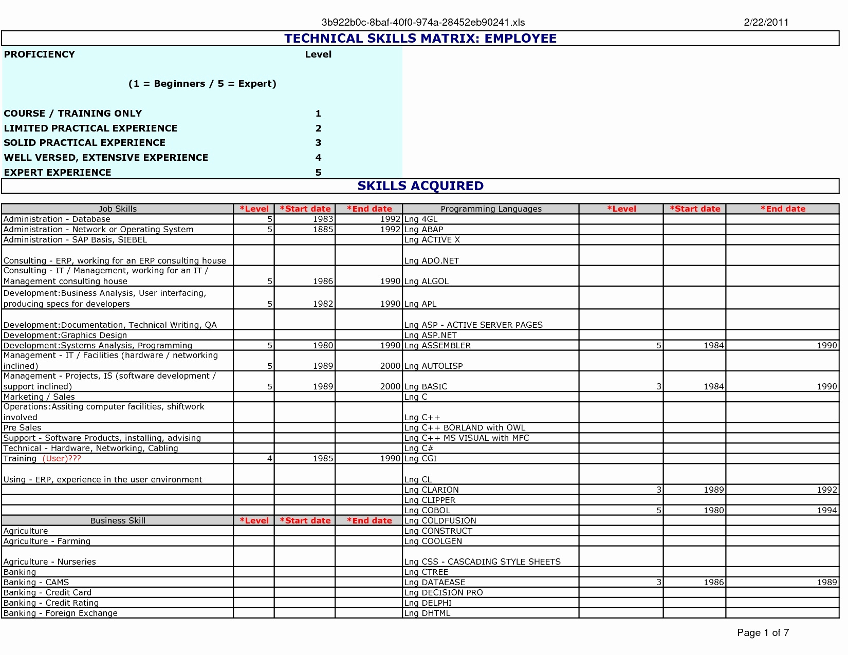 Skills Matrix Spreadsheet Regarding Skills Matrix Template Excel Luxury 41 Inspirational S Training