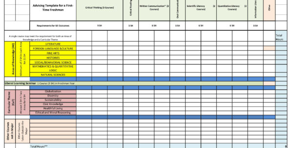 Skills Matrix Spreadsheet With Regard To Skillmatrix Performance Skills Matrix Templates 9
