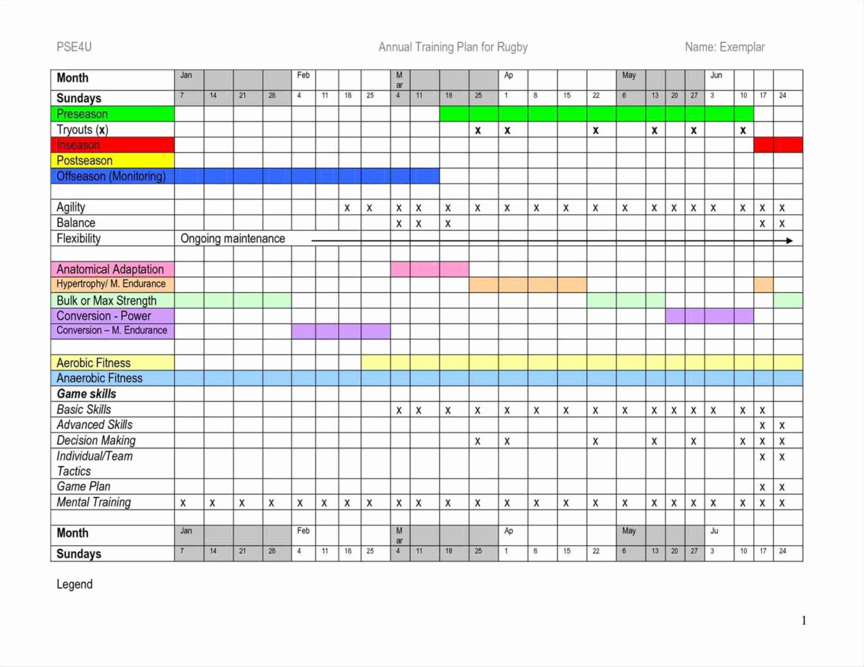 Skills Matrix Spreadsheet With Regard To Skills Matrix Spreadsheet Employee Trainingate Excel Unique