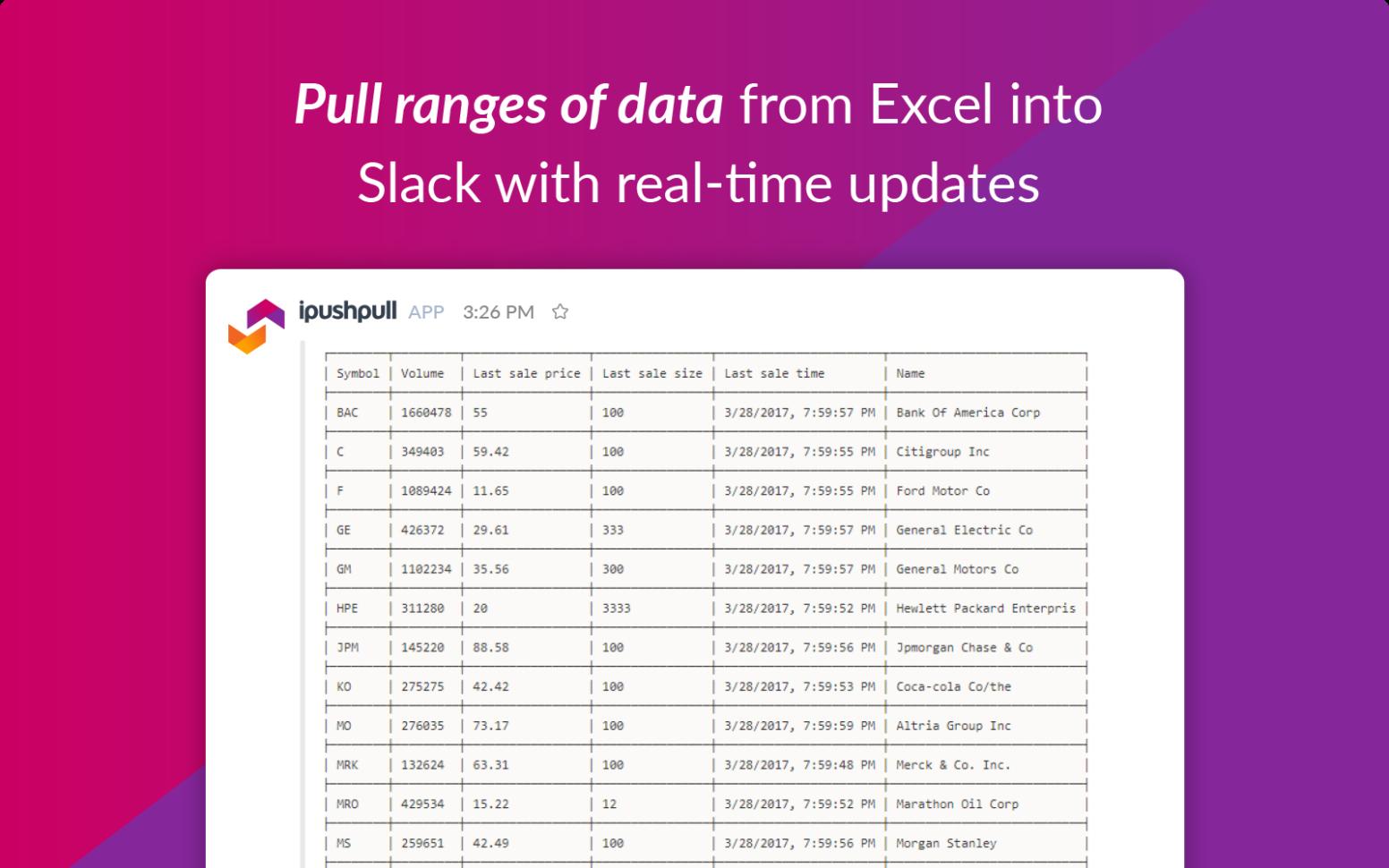 Slack Spreadsheet In Share Spreadsheets Into Slack – App Takes Data Interoperability To
