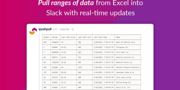 Slack Spreadsheet In Share Spreadsheets Into Slack – App Takes Data Interoperability To Slack Spreadsheet Google Spreadsheet