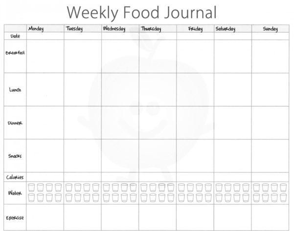Slimming World Food Diary Spreadsheet Pertaining To 003 Template Ideas Food Diary ~ Ulyssesroom