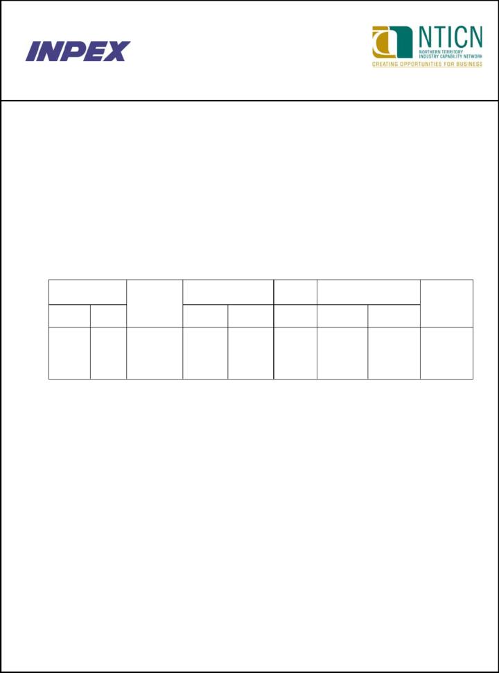 Slug Catcher Sizing Spreadsheet For R216Z991 Finger Type Slug Catcher  [Pdf Document]