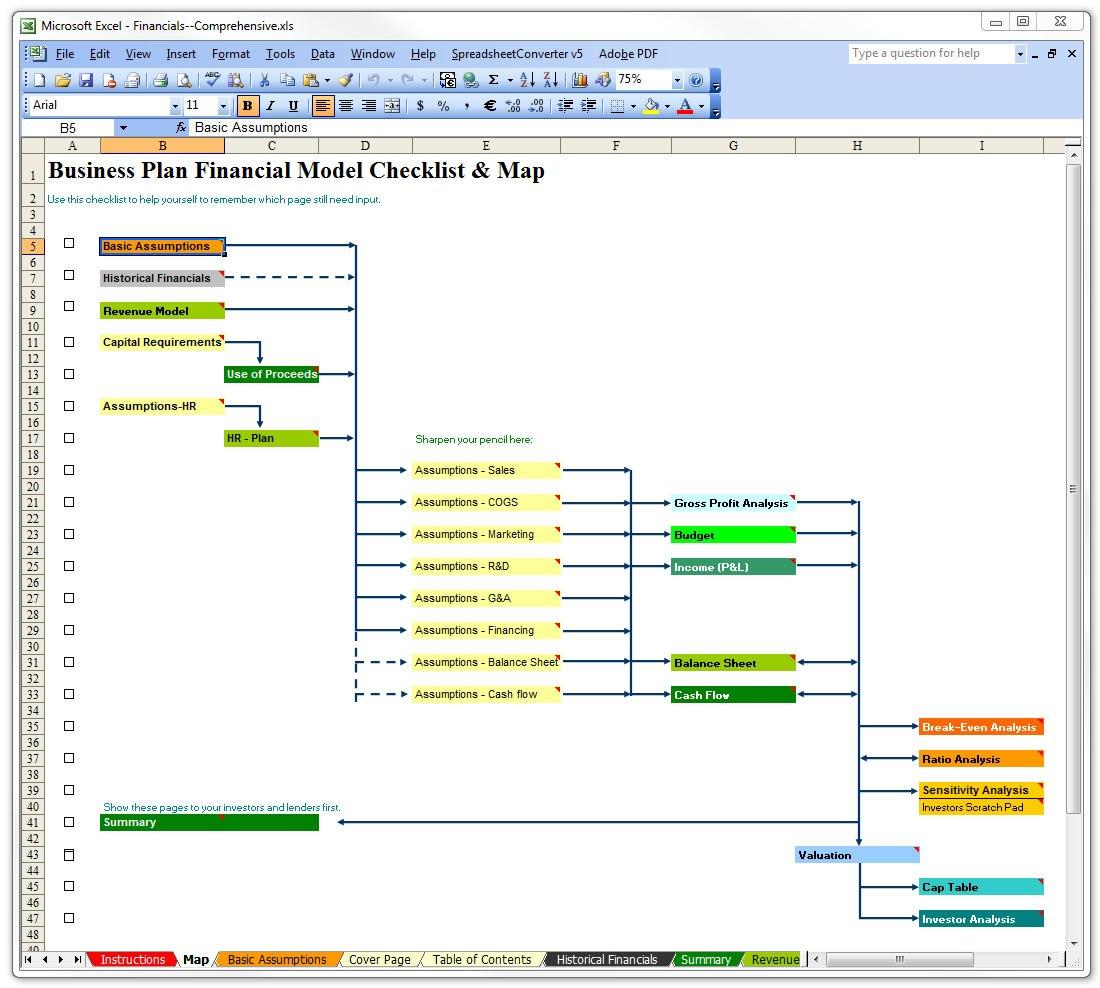 Small Business Financial Analysis Spreadsheet Regarding Example Of Small Business Financial Analysis Spreadsheet Balance