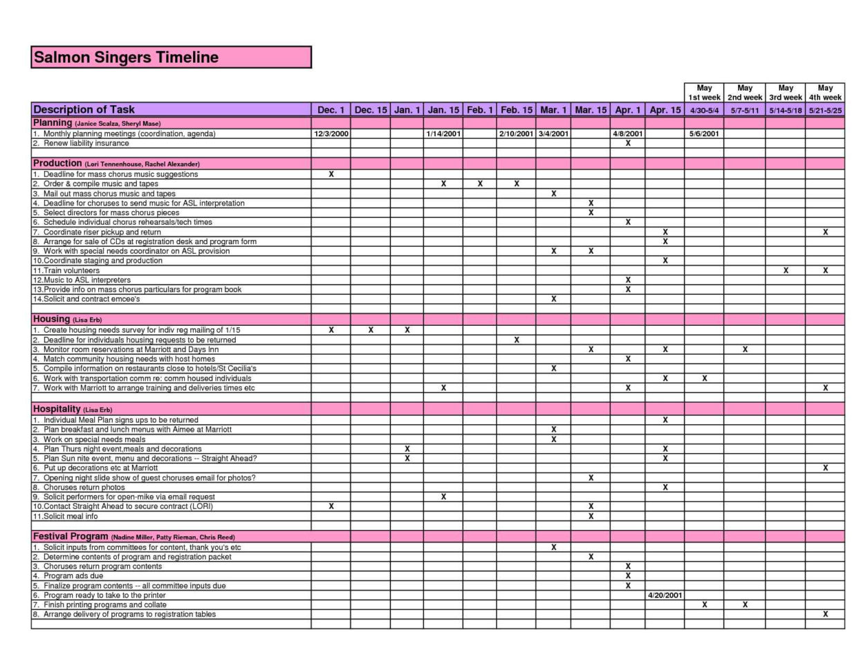 Small Business Spreadsheet For Income And Expenses Uk With Small Business Spreadsheet For Daily Income And Expenses Uk