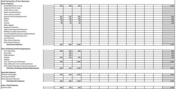 Small Business Tax Preparation Spreadsheet Intended For Small Business Tax Preparation Spreadsheet Free  Business Analysis