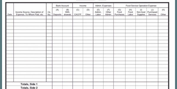 Small Food Business Spreadsheet Regarding Sheet Small Food Business Spreadsheet Businessadsheet Income And