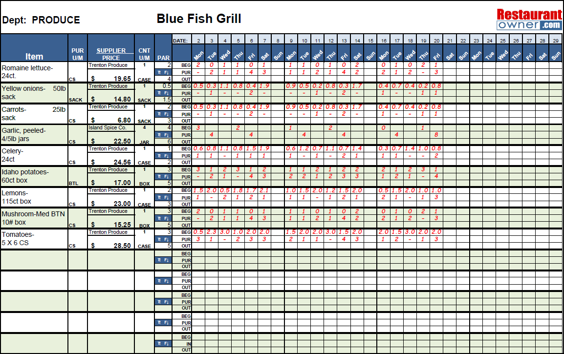 Smallwares Inventory Spreadsheet Throughout Perpetual Inventory  Ordering Template