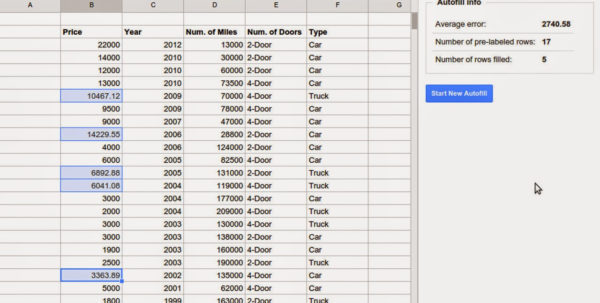 Smart Spreadsheet Regarding Google Sheets Gets Smart Autofill To Predict Unknown Values  Techcrunch