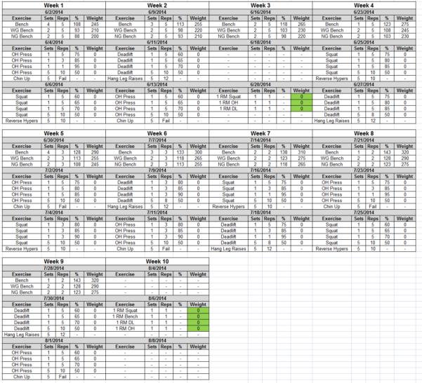 Smolov Jr Spreadsheet In The Most Elegant Smolov Jr Bench Spreadsheet For House  Home Design