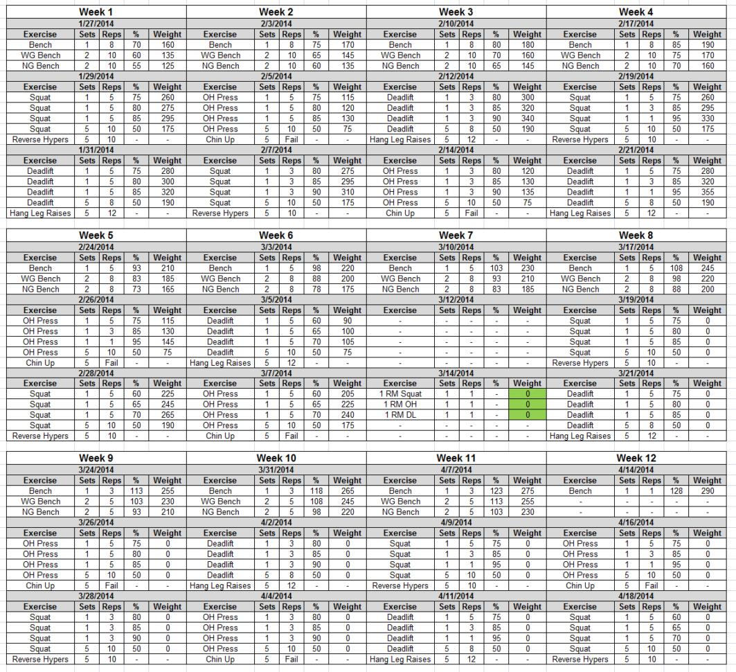 Smolov Jr Spreadsheet With 4 Hour Body Bench Program  What Else?  Programming  Nerd Fitness